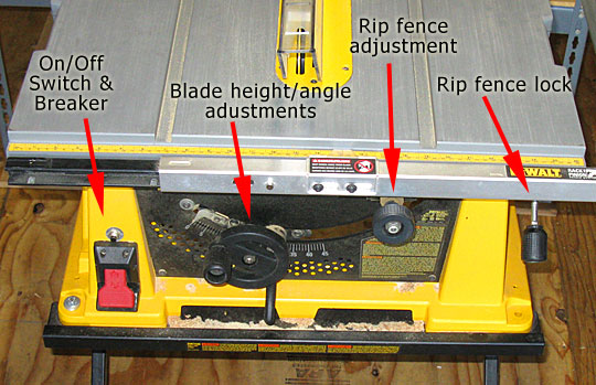 The dewalt dw744x table saw steadmans ace hardware dewalt table saw controls greentooth Images