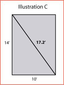 hypotenuse illustration