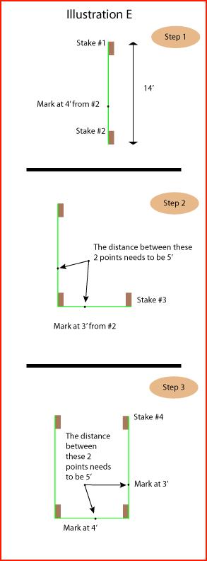 hypotenuse diagram
