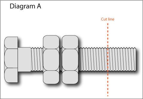 Cutting threads