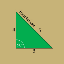 hypotenuse illustration