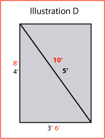 hypotenuse diagram