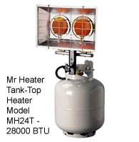 mr-Heater-Model-MH24T